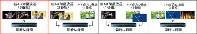 画像2: 4K録画の本命!「4K衛星放送」3番組同時録画。 パナソニック「DMR-4T401」