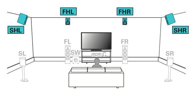 画像12: WOWOW高音質配信実験。マックでAURO-3D配信を再生する方法