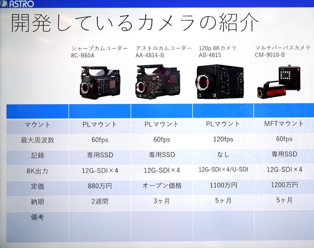 画像: ▲アストロデザイン(シャープ)のラインナップする8Kカメラ。他にも開発中のモデルもあるという