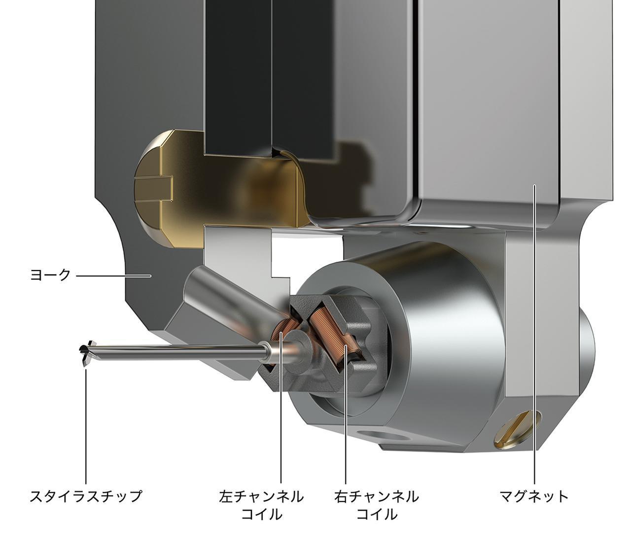 画像2: 磁気回路が刷新されたMC型のARTシリーズ。 オーディオテクニカ AT-ART9XI,AT-ART9XA 2機種同時に発売