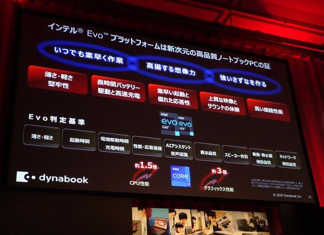 画像: インテル「Evoプラットフォーム」の認証内容