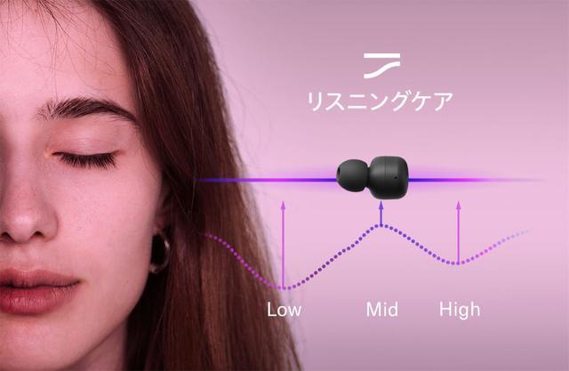 画像: リスニングケアのイメージ。図のように帯域のバランスを取ることで、聴きやすい音にしてくれる