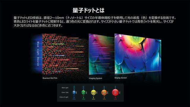画像3: QLED液晶搭載TCL「65C815」さくさく動作と高音質サウンドでネット動画を楽しもう!<最新テレビで観る。聴く。ネット動画配信>