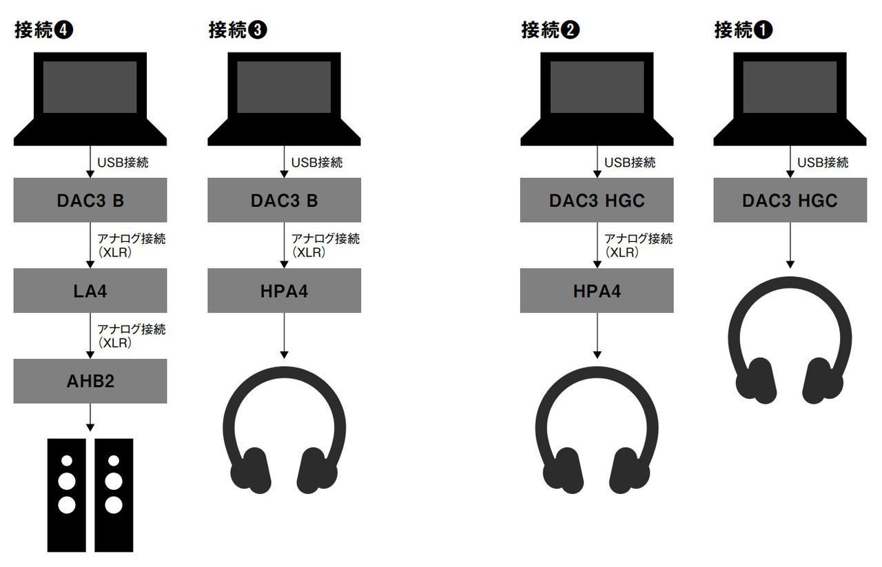 画像: スペックと聴感、両方を追い込むメーカー