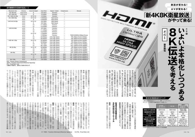 画像: PS5の発売を受けて、にわかに注目されるHDMIでの8K映像信号伝送。連載『「新4K8K衛星放送」がやって来る!』では、8Kの伝送にはどのようなスペックが必要なのか? 実際にユーザーは何を指針に製品を選ぶべきなのか? を解説する