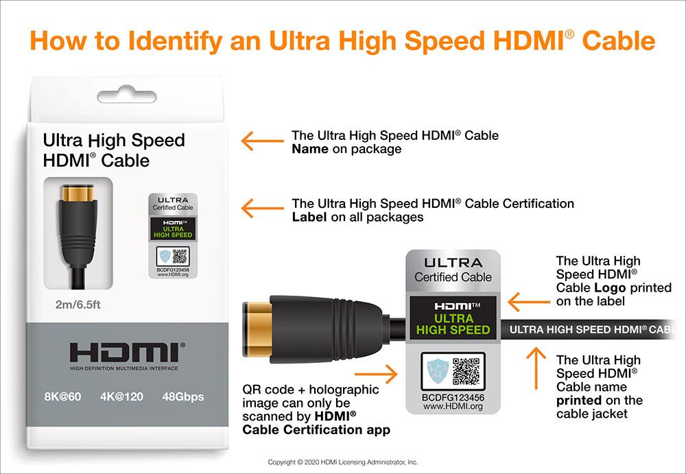 画像1: 【麻倉怜士のCES2021 レポート05】超高速HDMIケーブル認証プログラムがスタート。進化を続けるHDMIテクノロジーはどこへ向かうのか