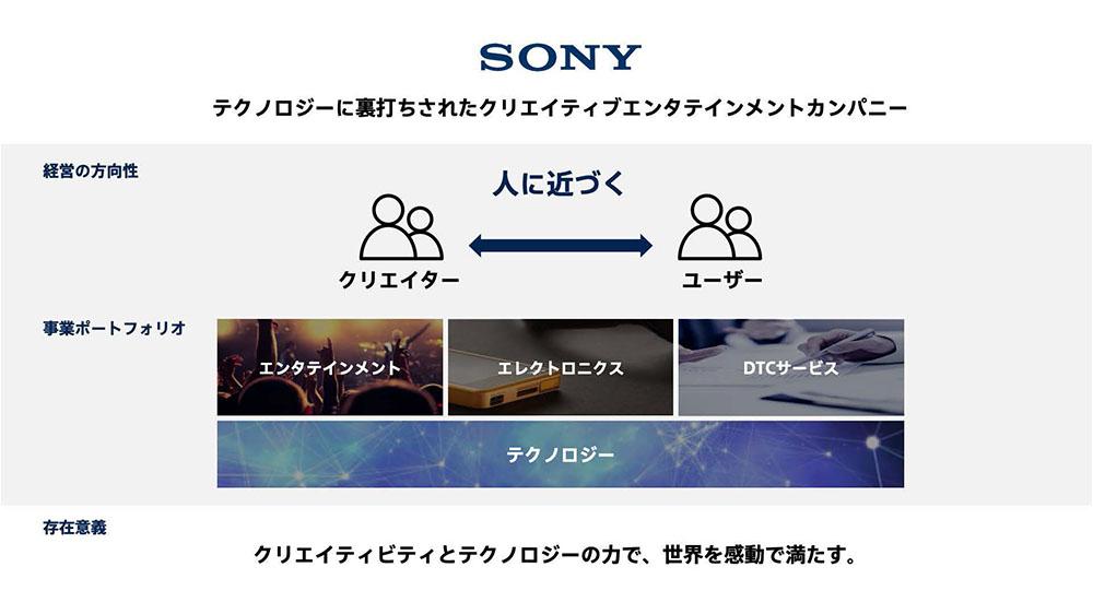 """画像1: 【麻倉怜士のCES2021 レポート10】ソニーの新映像エンジン「Cognitive Processor XR」は、感動を""""認識""""する。その特長と今後の展開を担当者に直撃した"""