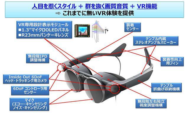 画像1: 【麻倉怜士のCES2021 レポート11】パナソニックの眼鏡型VRグラスはどんな進化を遂げたのか。そこには家電メーカーならではの着眼点があった!