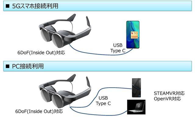 画像5: 【麻倉怜士のCES2021 レポート11】パナソニックの眼鏡型VRグラスはどんな進化を遂げたのか。そこには家電メーカーならではの着眼点があった!