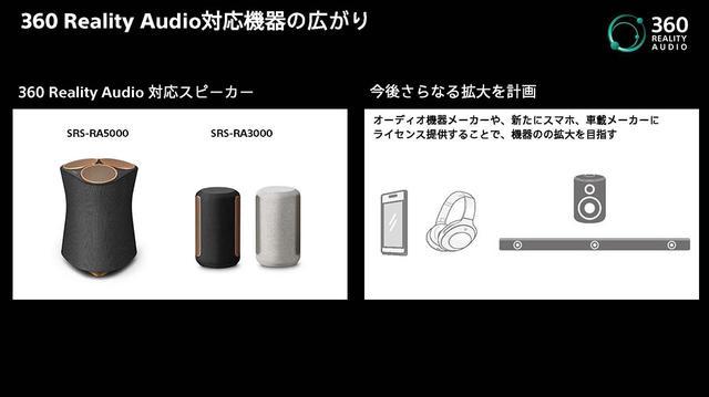 画像5: 【麻倉怜士のCES2021 レポート15】対応コンテンツは、既に4000曲! 新たな音楽体験、ソニー「360 Reality Audio」が注目を集めている理由とは?