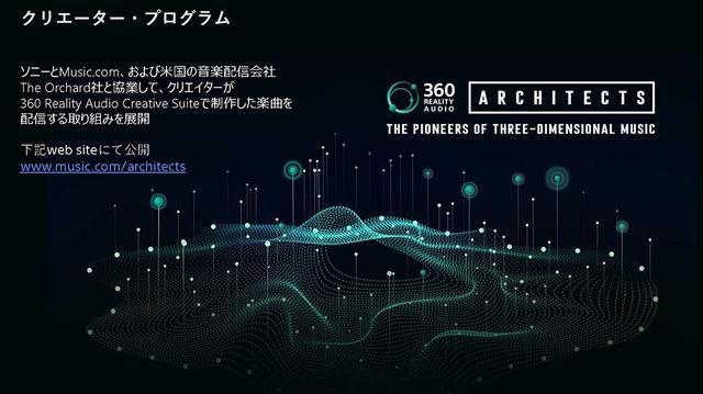 画像4: 【麻倉怜士のCES2021 レポート15】対応コンテンツは、既に4000曲! 新たな音楽体験、ソニー「360 Reality Audio」が注目を集めている理由とは?
