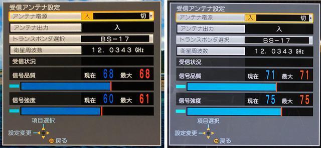 画像: NHK BS4Kの受信状況。左は屋根に取り付けたアンテナから引いていた時で、右は新しいアンテナに直結した後。「信号強度」「信号品質」ともアップしていることが確認できた