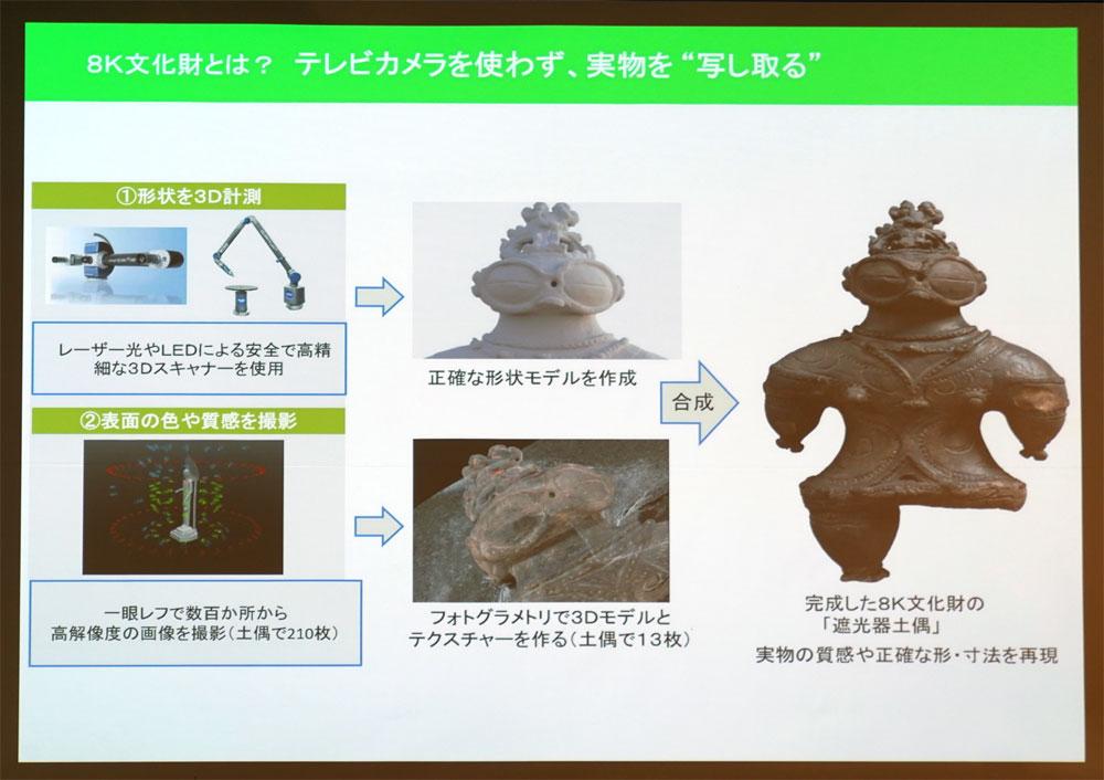 画像1: 貴重な文化財を自由自在に鑑賞できる! 東京国立博物館とNHKが共同で「8K文化財プロジェクト」を発足。超高精細8K映像を用いた3D CGデータを使ってさまざまな鑑賞法を訴求
