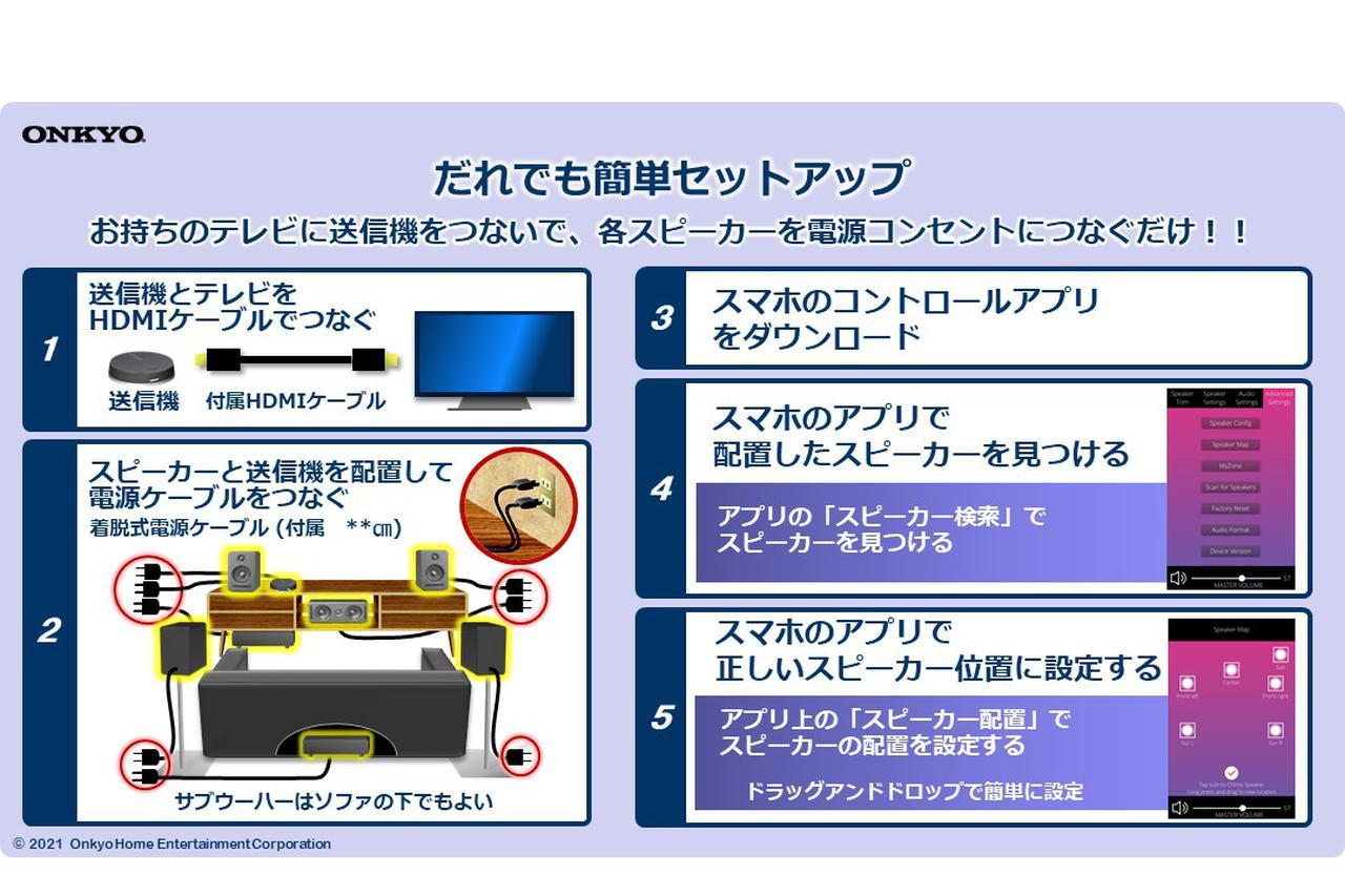 画像4: オンキヨー、ワイヤレススピーカーシステム「SOUND SPHERE」をクラウドファンディングで先行発売