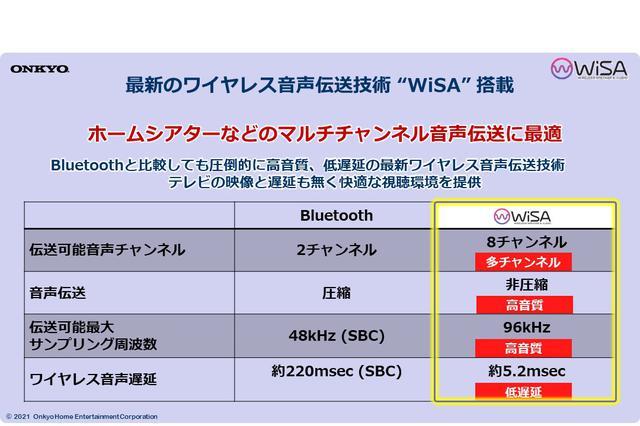 画像1: オンキヨー、ワイヤレススピーカーシステム「SOUND SPHERE」をクラウドファンディングで先行発売