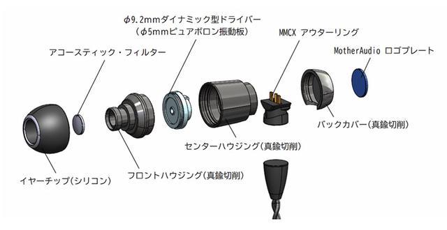 画像2: 世界初! ピュアボロン振動板を搭載したイヤホン「ME5-BORON」のクラウドファンディングがスタート。本格的なオーディオ機器として楽しめるハイファイ音質を実現した