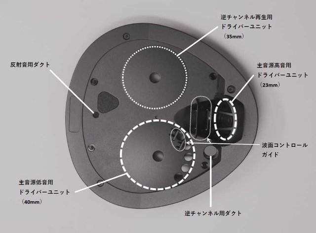 画像1: クロスゾーン、頭外定位ヘッドホンの第3弾「CZ-8A」が4月28日に発売。波面コントロール技術でより自然な音質・定位感を実現