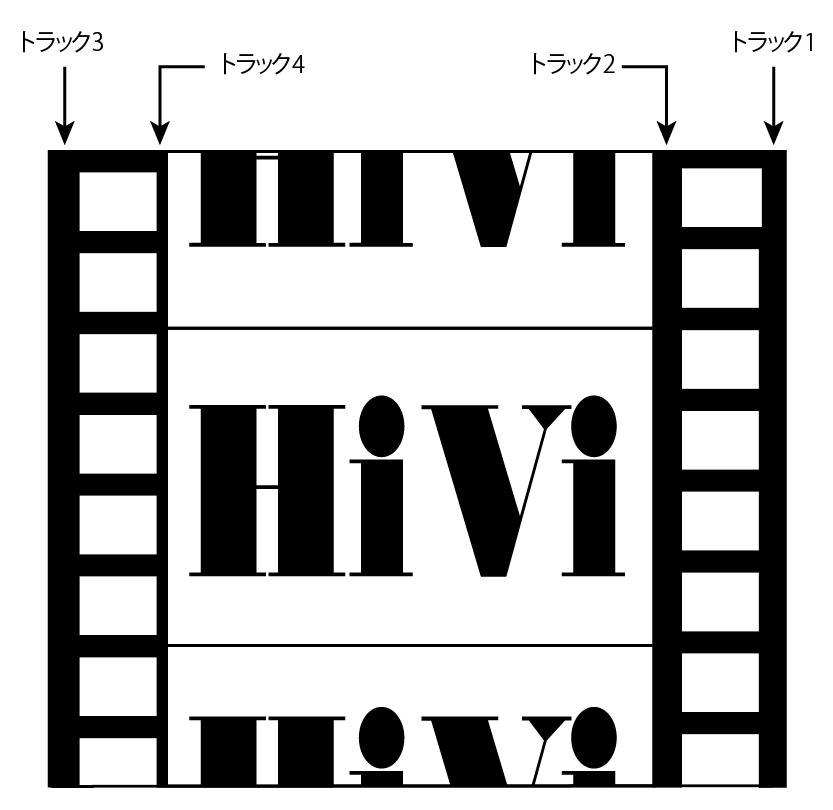 画像: お詫びと訂正:月刊「HiVi」2021年5月号
