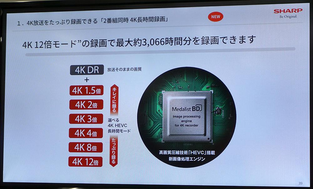 画像1: 4Kの録画・再生機能が大きく充実した、シャープのAQUOS 4Kレコーダー。HEVC長時間録画機能の搭載で、2層ディスク1枚にドラマ1クールを綺麗なまま残せる
