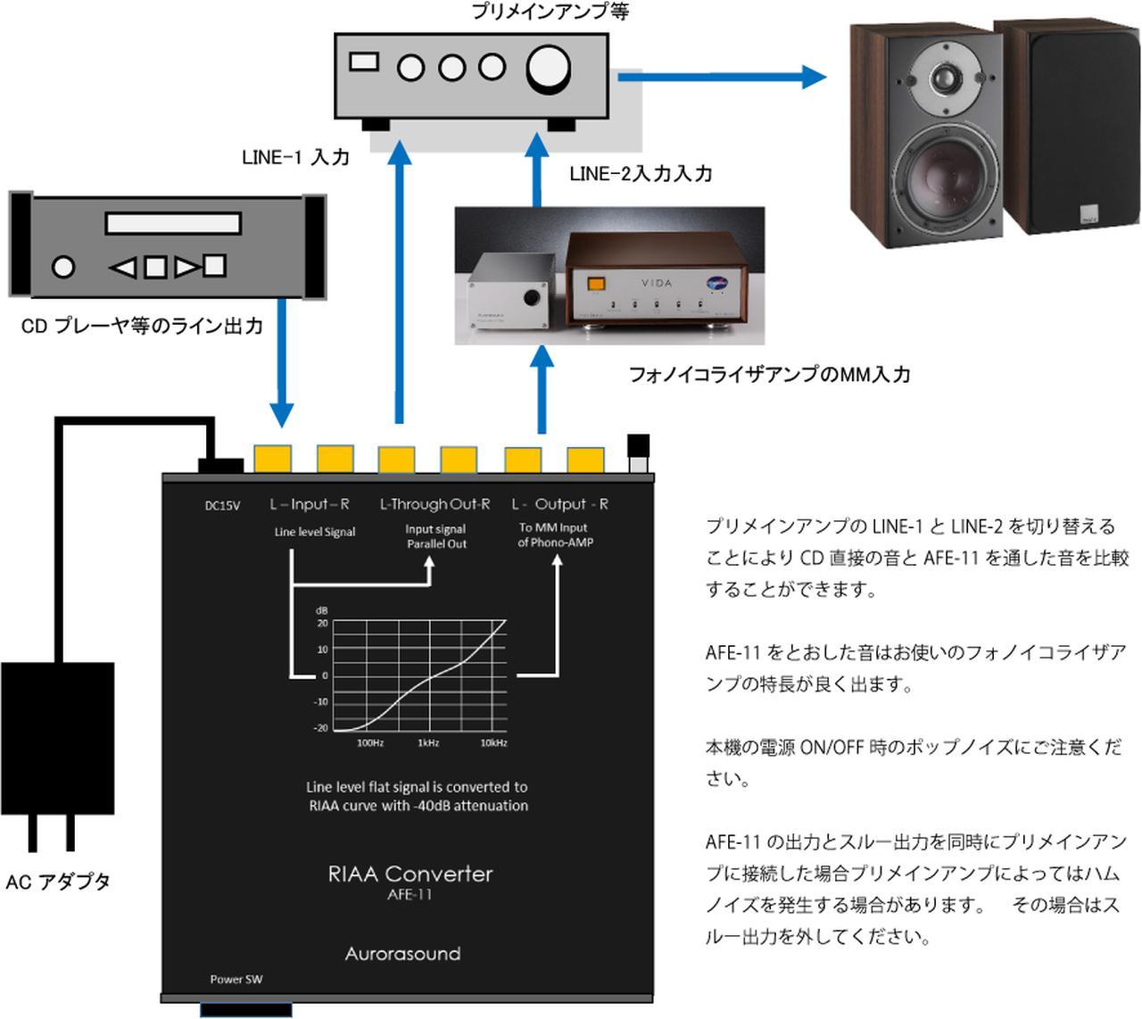 画像: AFE-11 - オーディオ・音響・PCオーディオ・アナログのAurorasound(オーロラサウンド)