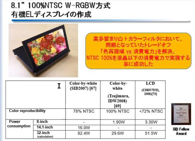 画像3: 白色+カラーフィルター方式とRGB方式、有機ELパネルのそれぞれのメリットとは? SID会長・辻村隆俊さんにお話を聞いた:麻倉怜士のいいもの研究所 レポート49