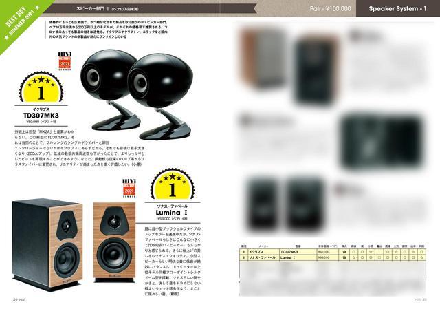 画像: ↑活況の音楽/動画ストリーミングサービスをより楽しむために、優れたスピーカーは必須。スピーカーは7つの価格帯に分けて製品をランキング