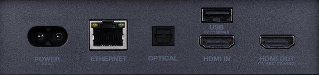 画像: HDMIは入力端子も備えているため、BDプレーヤーなどのソース機器から音声を直接入力することも可能だ。HDCP2.3に準拠しており、4K&HDRコンテンツも再生できる。音楽再生はBluetoothのほか、ChromecastやAirPlay 2、Amazon Alexaにも対応している