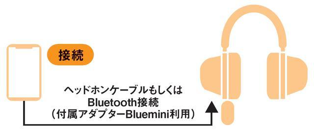 画像2: Bluetoothでも変わらない、透明感に溢れた高鮮度サウンド!HIFIMAN『HE-R10 Dynamic Version』