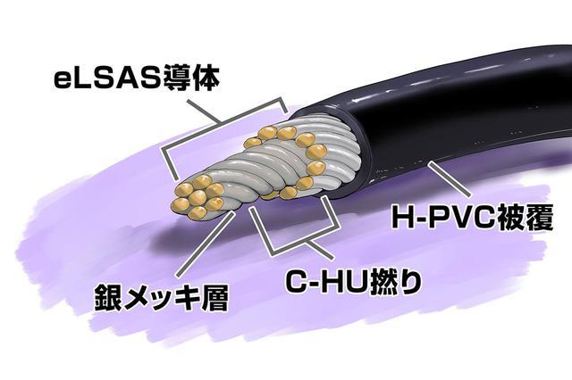 画像: e☆イヤホン・ラボ、イヤホン用ケーブル「オブシディアン」に、「Pentaconn ear」「MMCXSeP」「カスタム2ピンPro」対応モデルを追加