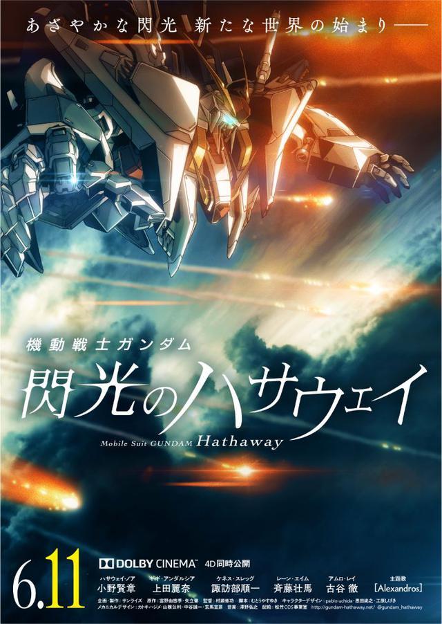 画像5: アニメーション初! ネイティブドルビーアトモス作品、映画『機動戦士ガンダム 閃光のハサウェイ』が、いよいよ6月11日(金)より公開。音響演出の笠松広司氏にインタビューした
