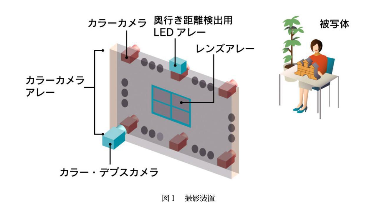 画像2: NHK「技研公開2021オンライン」は興味深い研究が満載! 私が注目した4つのテーマを深掘りした(前):麻倉怜士のいいもの研究所 レポート52