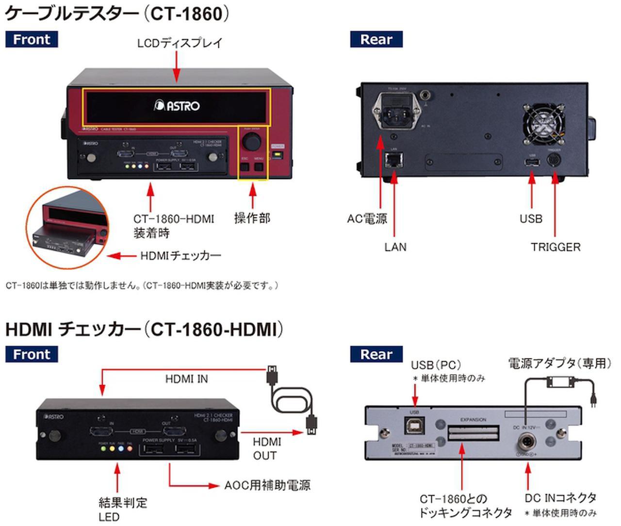 画像: CT-1860/CT-1860-HDMI HDMI 2.1 ケーブルテスター   アストロデザイン株式会社