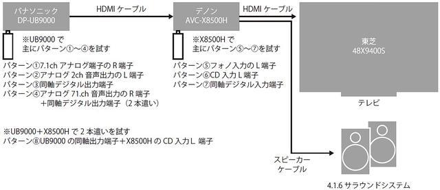 画像2: 【HiViレビュー】ユキム、高周波ノイズ除去フィルター「PNA-RCA01」は音質、画質が見違えるほどの効果抜群アイテム。