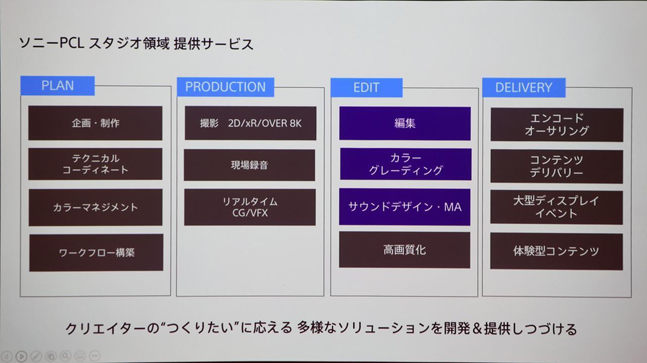 画像1: ソニーPCL、渋谷に4K8K対応のポスプロ「渋谷スタジオ」を開設。8K映像のリアルタイムプレビューに対応し、4K8Kコンテンツンのさらなる推進を目指す