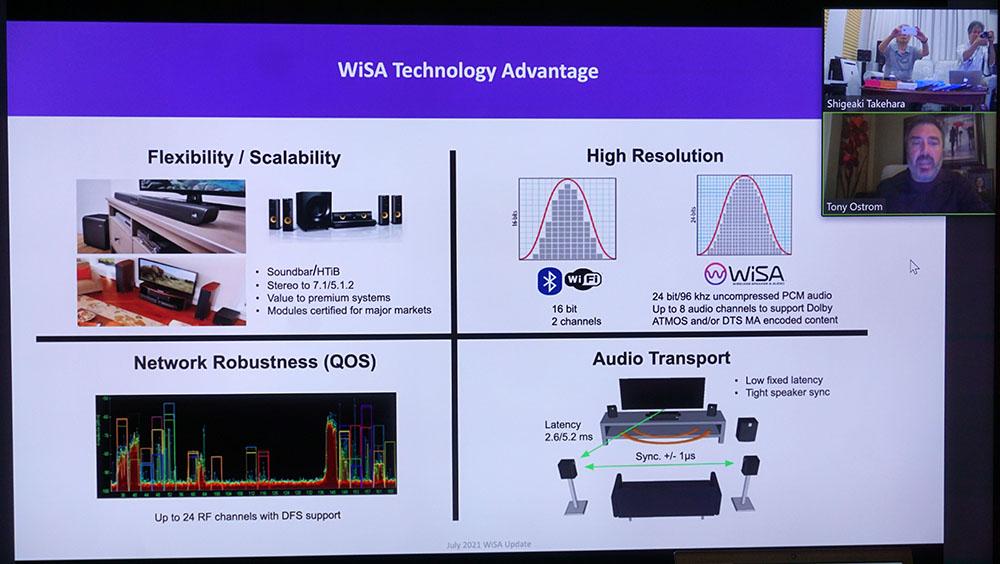 画像1: 最大96kHz/24ビットの高品質・非圧縮伝送を実現したWiSA。この注目技術はどんな発想、いきさつで生まれ、そのメリットは何か? 本国の責任者に直撃する:麻倉怜士のいいもの研究所 レポート56