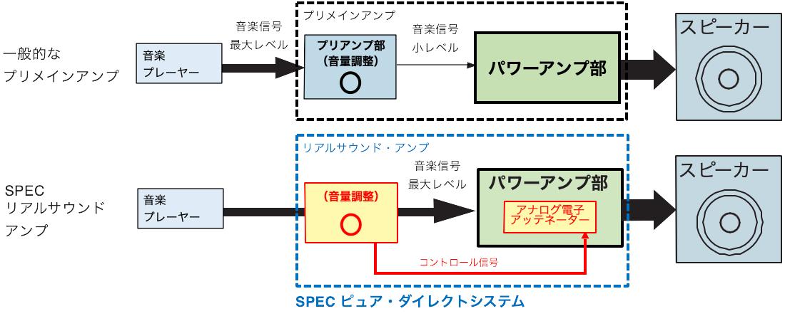 画像: RSA-BW1:オーディオ商品 : スペック株式会社