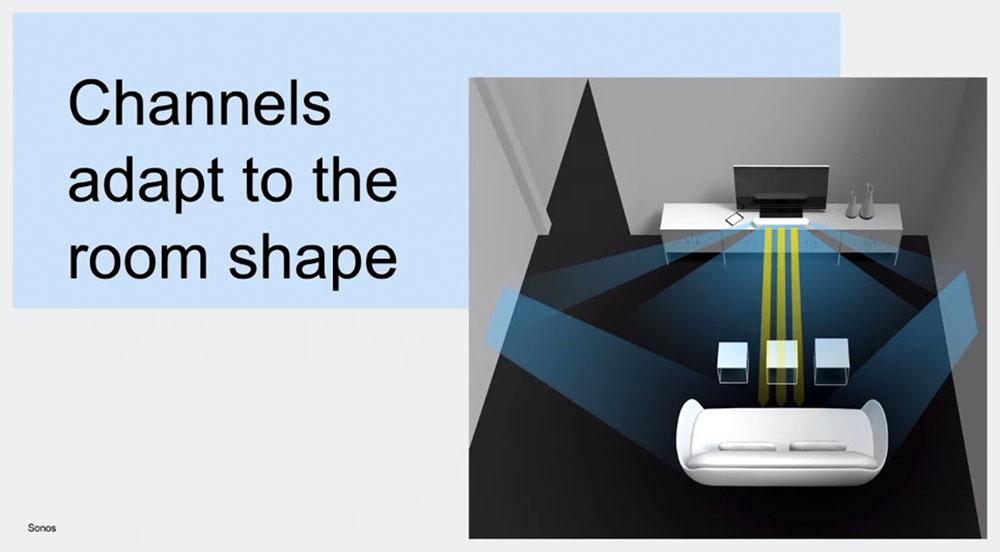 """画像3: """"控えめに言っても最高のワイヤレススピーカー""""「SONOS Roam」の日本発売が決定。音質、機能性、モビリティなどの求められるすべてをコンパクトなサイズに凝縮した"""