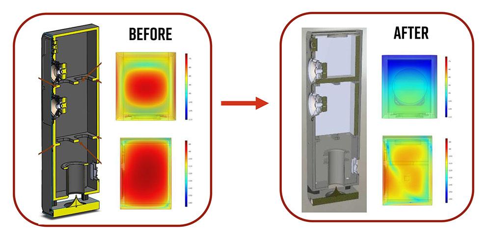 画像: レーザー振動計技術を用いて解析したエンクロージャー。左が従来モデルで右が新製品の結果