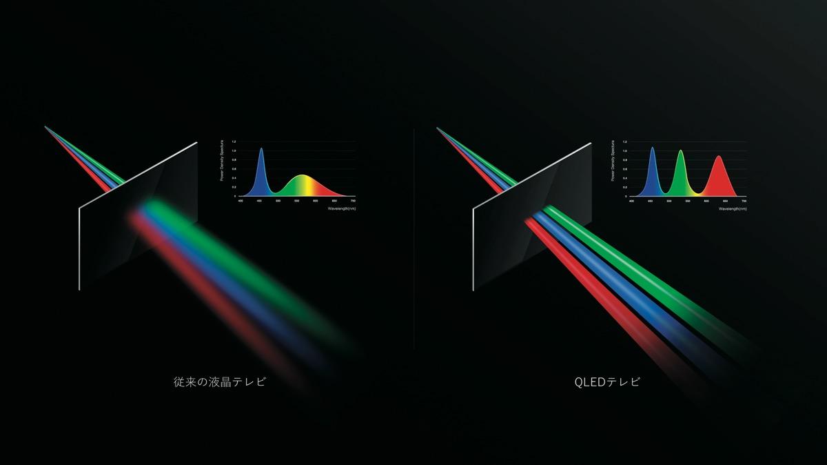 画像4: QLED+Mini-LEDで勝負を賭ける!TCLのフラッグシップ4Kテレビ「65C825」徹底視聴