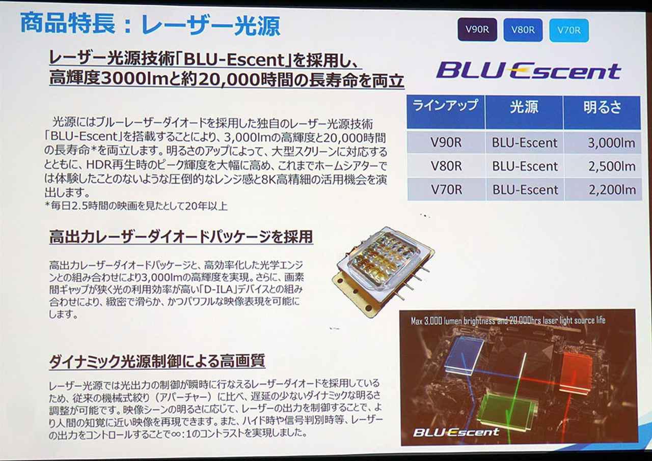 画像2: 世界初、8K信号の入力と再生に対応! 「8K.LASER.HDR」を極めた、大画面ファン待望のD-ILAプロジェクターが、Victorブランドから登場