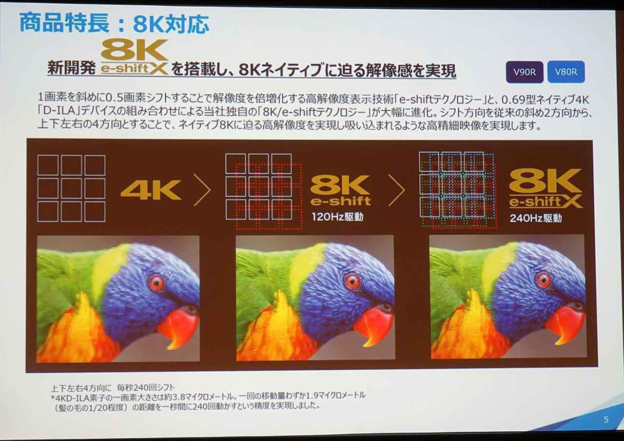画像1: 世界初、8K信号の入力と再生に対応! 「8K.LASER.HDR」を極めた、大画面ファン待望のD-ILAプロジェクターが、Victorブランドから登場