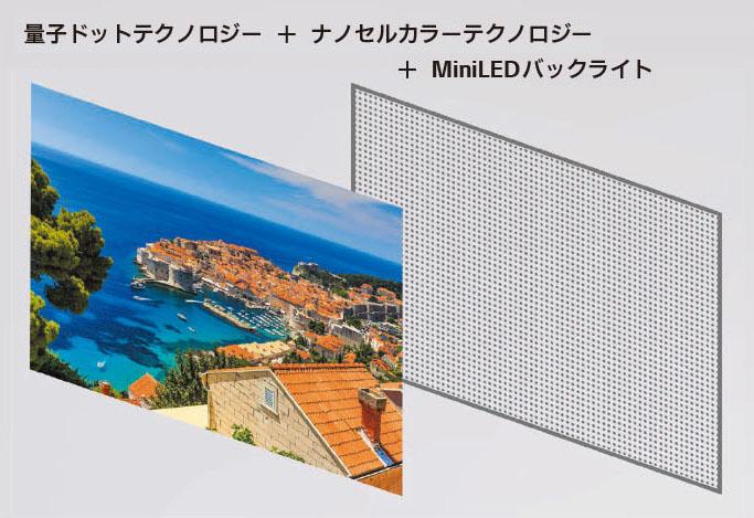 画像: QNEDシリーズには「量子ドットテクノロジー」「ナノセルカラーテクノロジー」「ミニLEDバックライト」の3つの技術が投入されている。この組み合わせによって高いコントラストや色再現、明るい画面を実現している