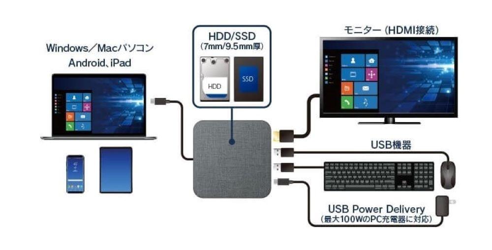 画像2: ロジテックINAソリューションズ、2.5インチ外付けHDD/SDD用ケースにドッキングステーション機能を搭載した「LGB-DHUPD」を9月中旬に発売