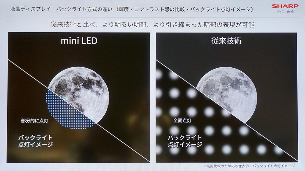 画像: ミニLEDのサイズには明確な定義はないが、シャープでは拡散レンズ等を使わなくても済むような大きさを想定しているようだ。上は拡散レンズを使っていた従来モデルとの比較イメージ