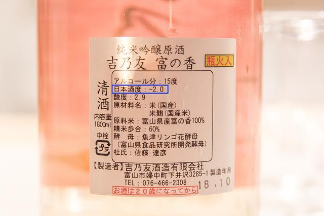 画像: 甘さを見分ける日本酒度