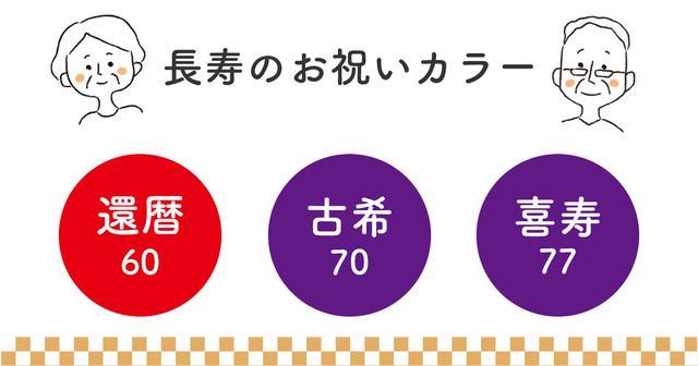 画像: 還暦・古希(古稀)・喜寿のお祝いの色は?