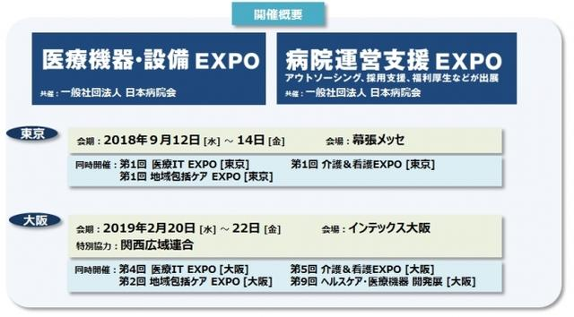 画像2: 日本唯一!病院の運営支援に特化した商談展 「病院運営支援EXPO」
