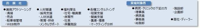 画像1: 日本唯一!病院の運営支援に特化した商談展 「病院運営支援EXPO」
