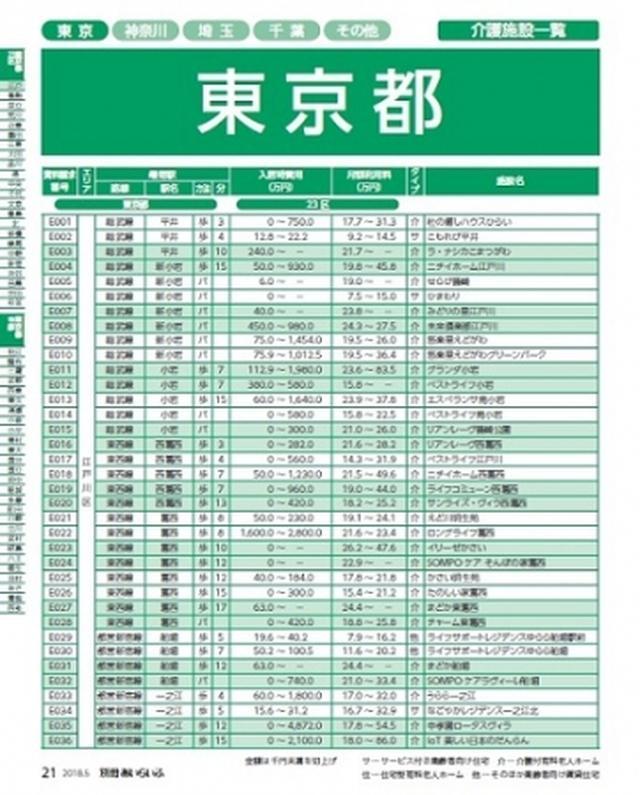 画像: 「関東1都6県 介護施設2600件超掲載!!」