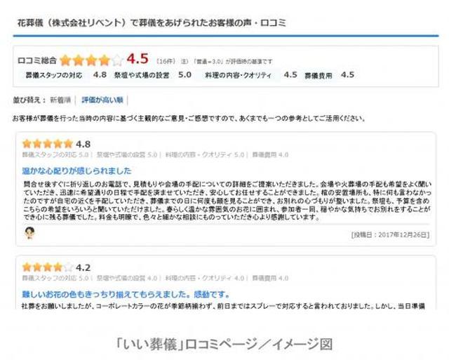 画像1: ◆リニューアル内容